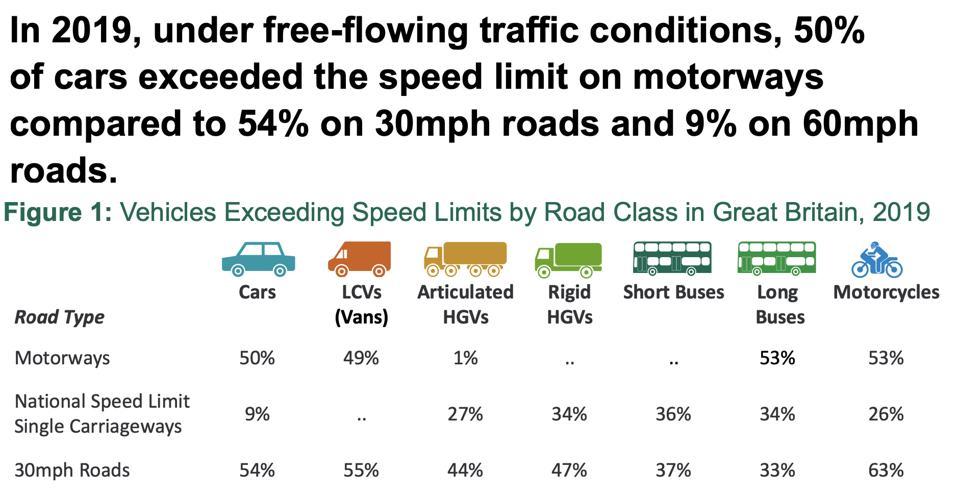 how to break bandwidth speed limit