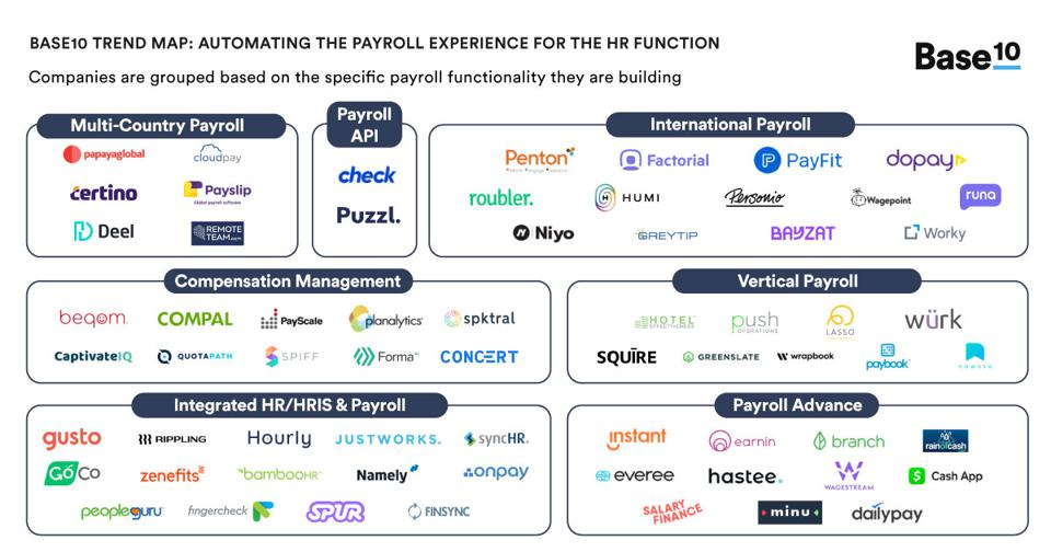 Base10 Trend Map: Automating the Payroll Experience for the HR Function