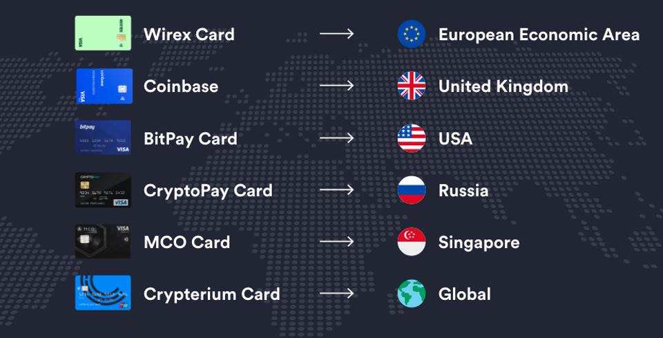Visa card, Mastercard, PayPal, bitcoin, cryptocurrency, crypto card, image
