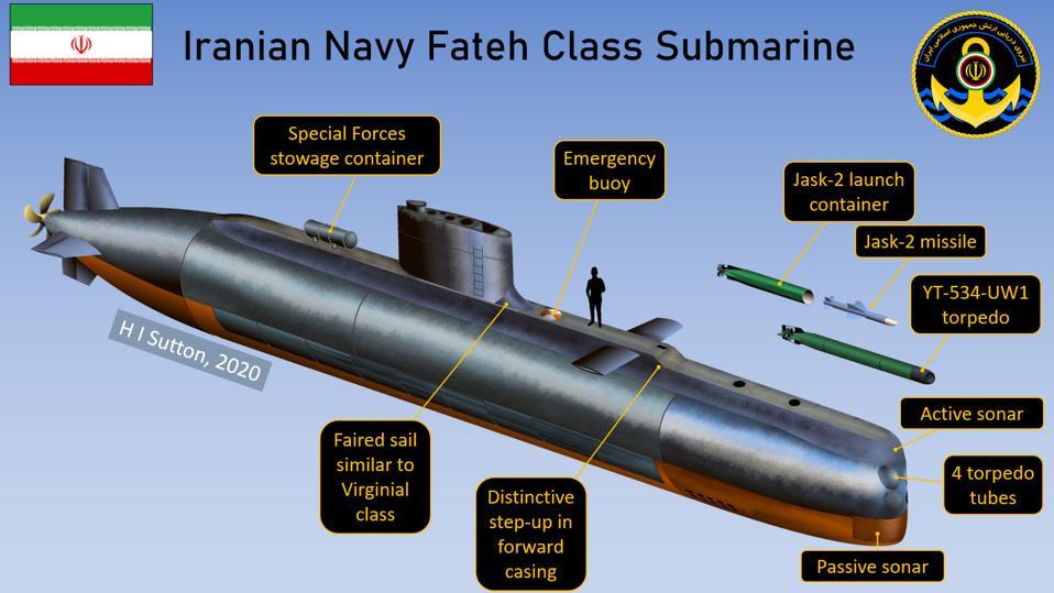 Iranian Navy Fateh Class submarine