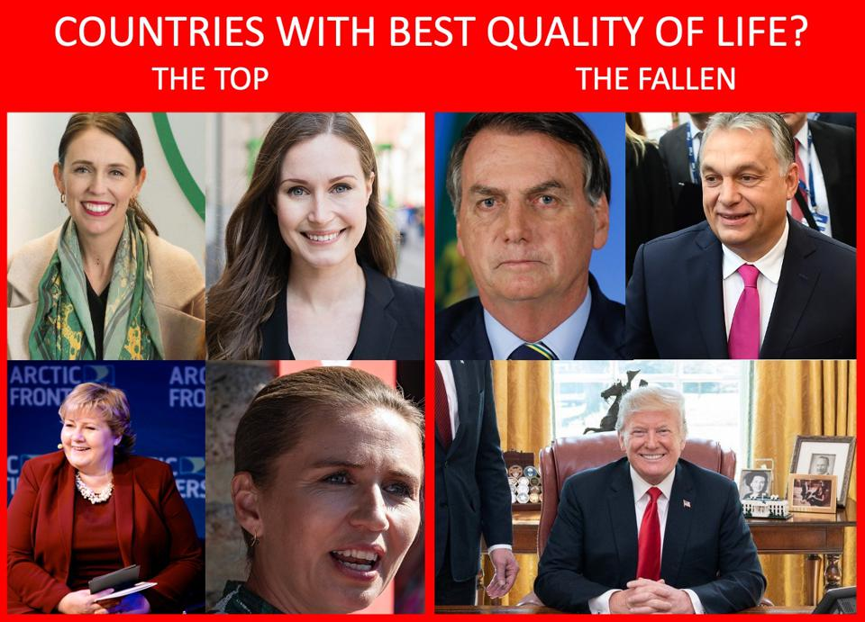 leaders of countries with high and low wellbeing indices.