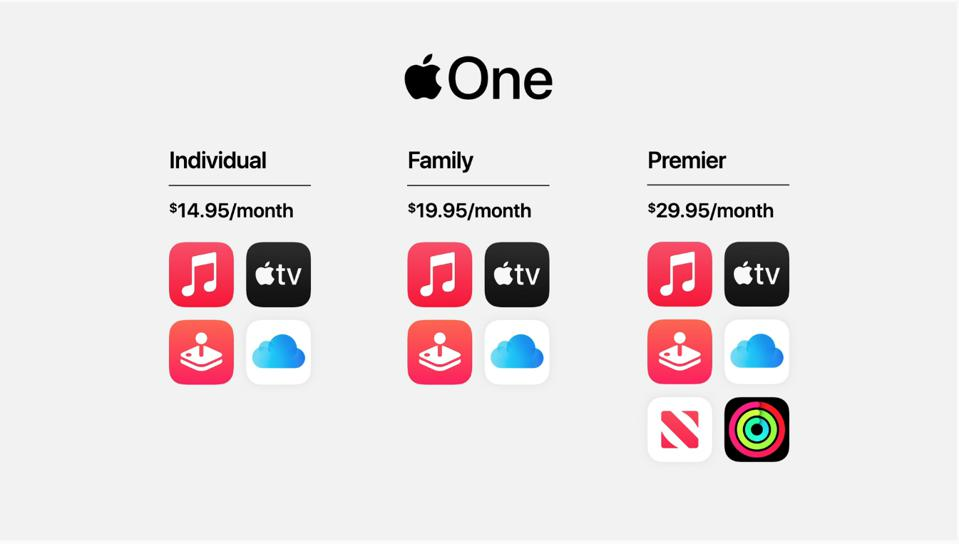 Apple One price lists: $14.95 Individual, $19.95 Family tier, $29.95 Premier.