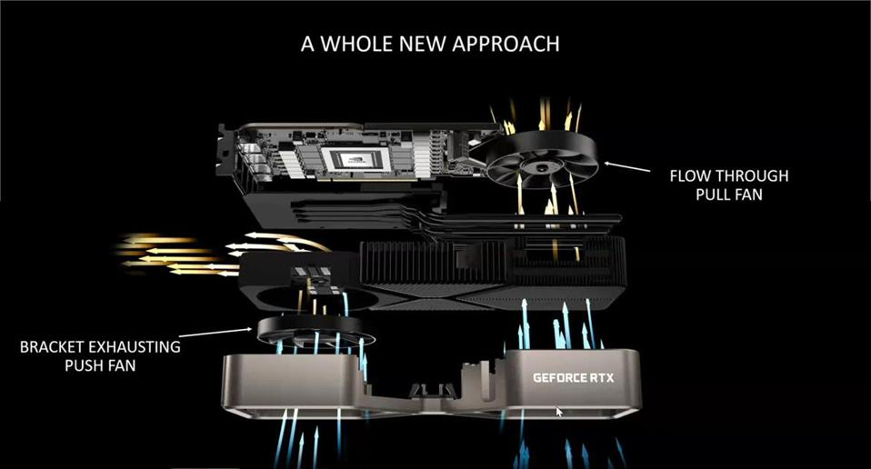 GeForce RTX 3080 Cooling Solution