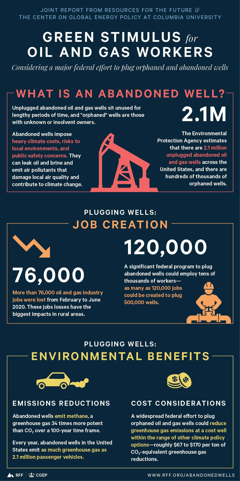 Green stimulus for oil and gas workers