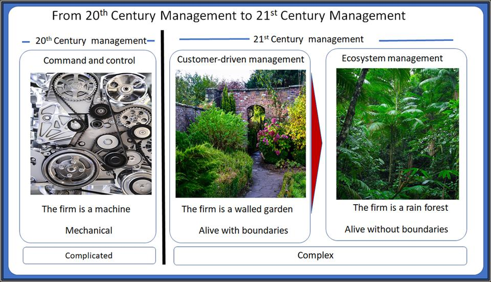 From command and control to customer driven management