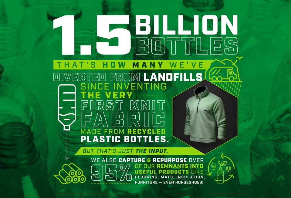 Infographic of how Polartec have used recycling to create their products.