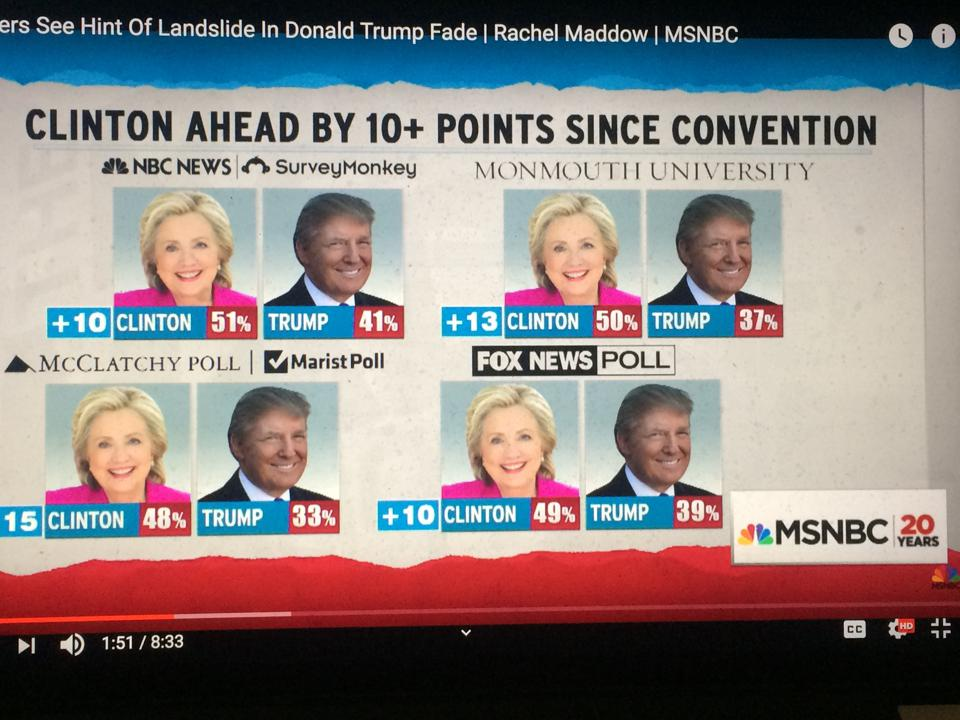 Inaccurate 2016 polls from NBC, Monmouth, McClatchy & Fox all showed Clinton winning big.
