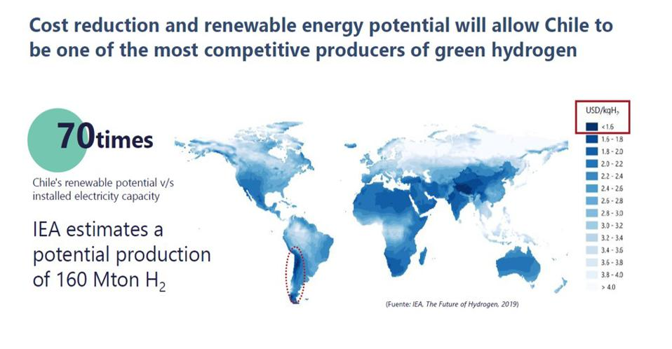 Chile has been positioning itself as a leader in green fuels