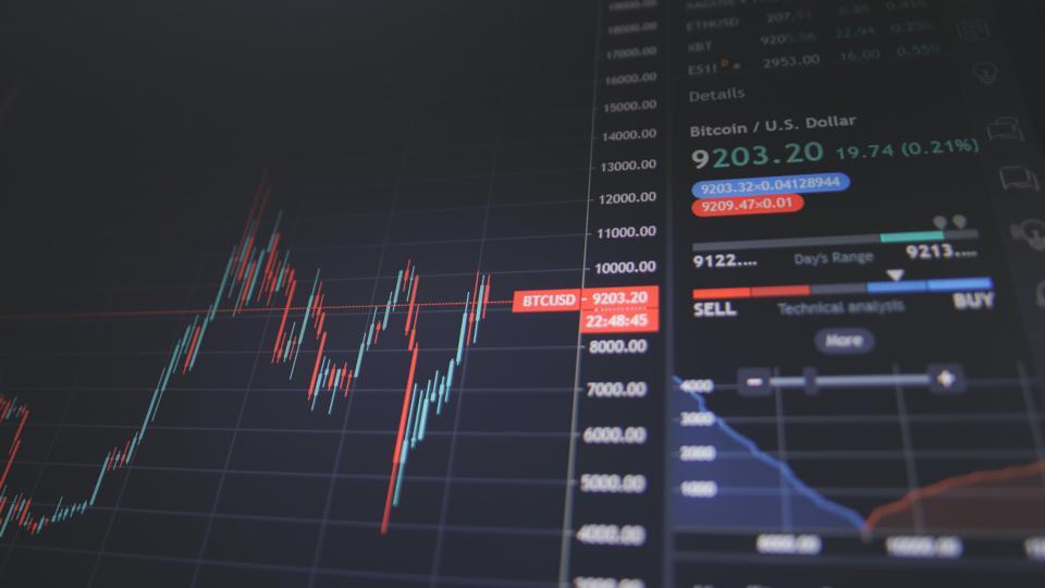 Market Tracking