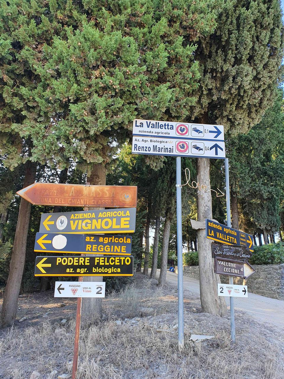Street signs at Panzano di Chianti lead to Italian Tuscany wineries and agriturismo farmstays