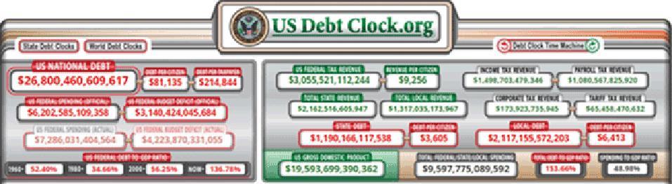 Source: Mauldin Economics