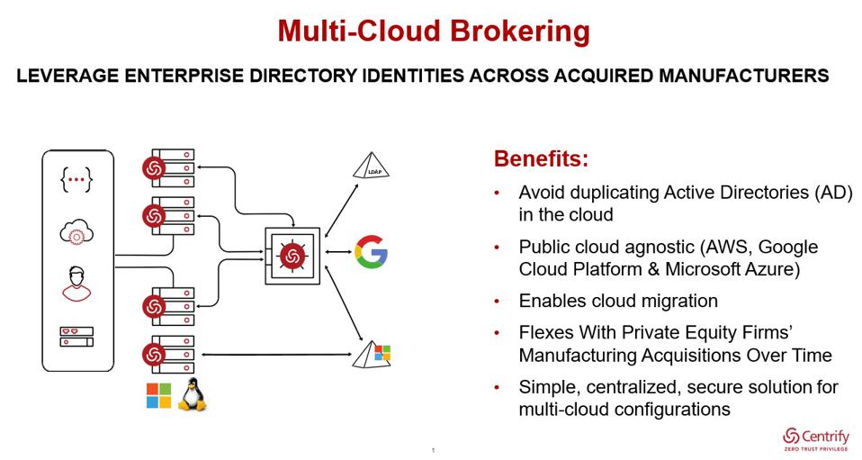 Securing Multi-Cloud Environments Is Cybersecurity's Next Challenge