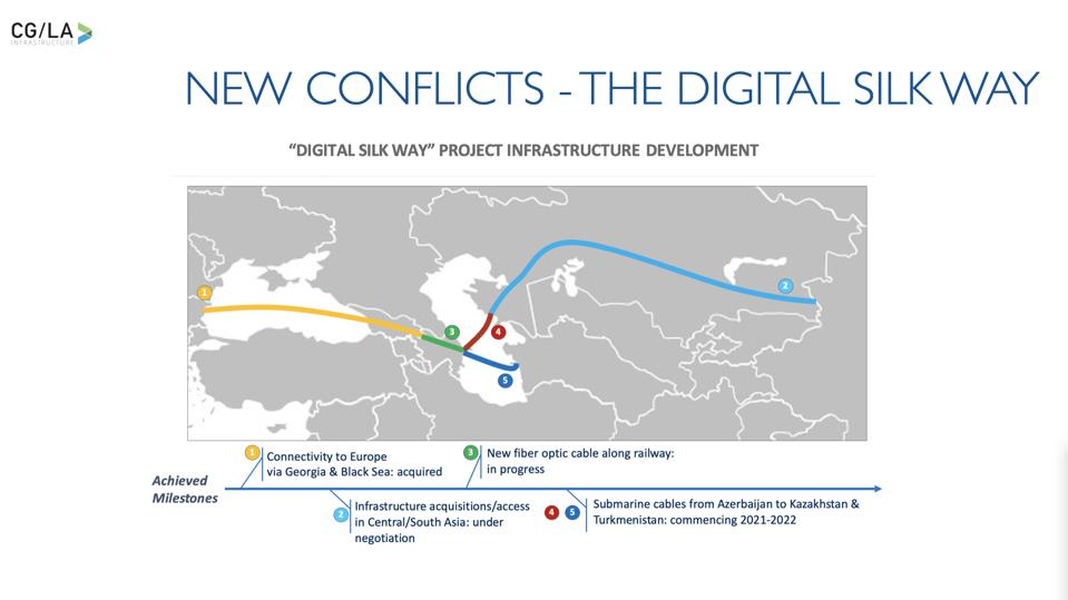Lighting up Eurasia with Data