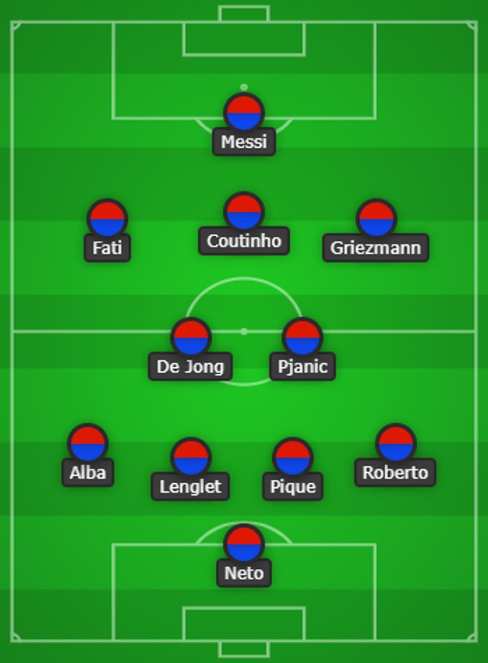 Ronald Koeman should put out this starting lineup for FC Barcelona against Celta Vigo.