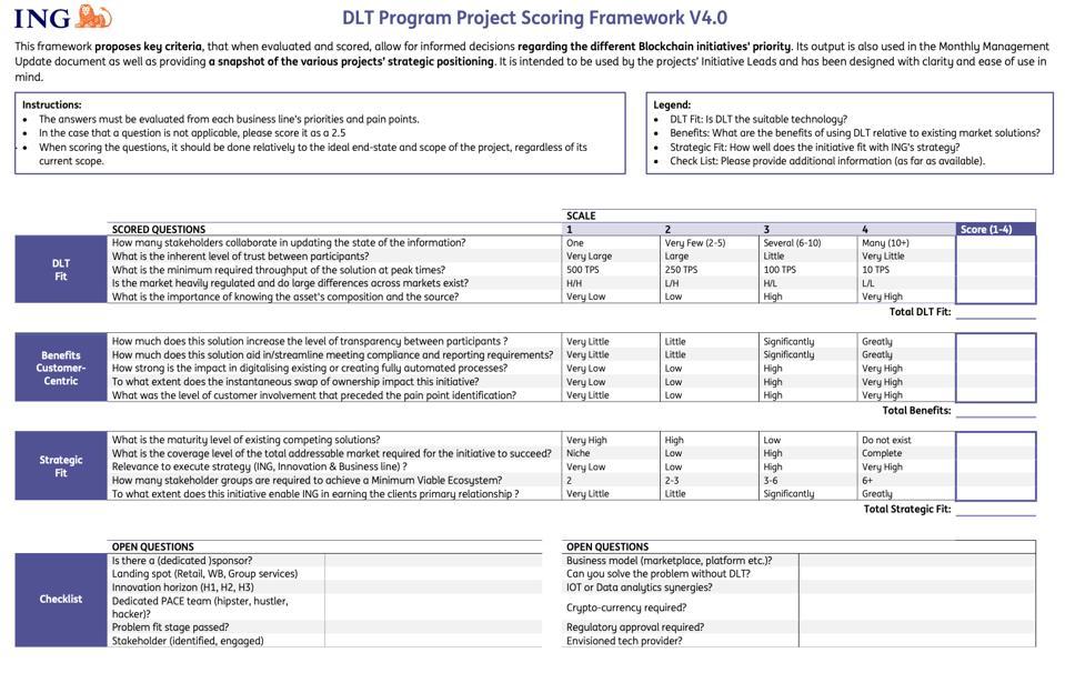 ING Group framework