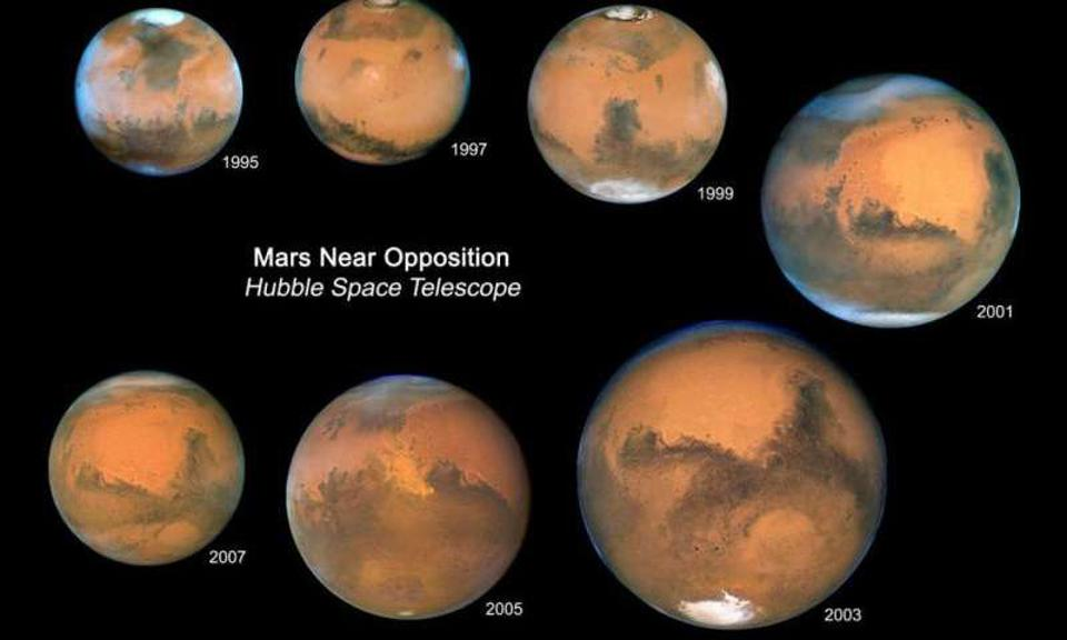 7 different images of Mars taken at or near closest approach with Earth from 1995-2007.