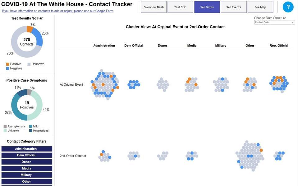 White House COVID-19 coronavirus outbreak contact tracker