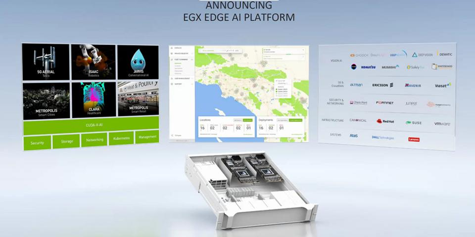 Figure 4: The Edge EGX platform consists of hardware, software, fleet management and a partner ecosystem.