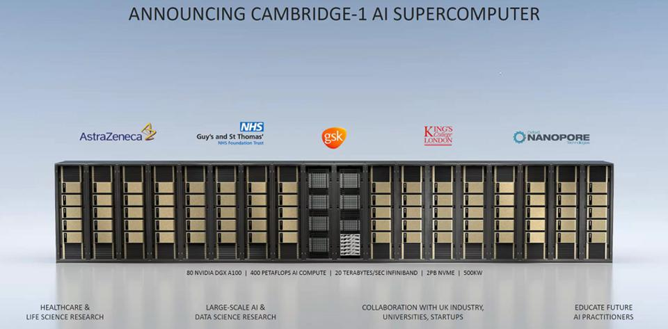 Figure 7: The Cambridge-1 supercomputer