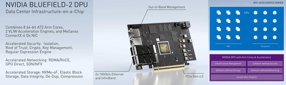 Details of the new Bluefield-2 DPU from Nvidia