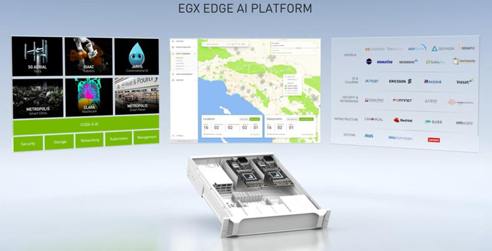 Details of the hardware and software of the EGX platform