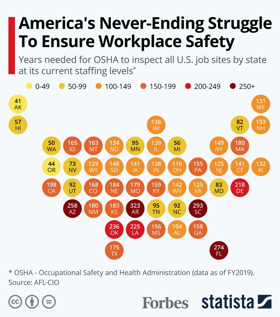 America's Never-Ending Struggle To Ensure Workplace Safety