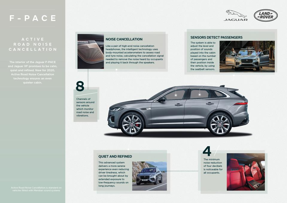 Information explaining how Jaguar Land Rover's new noise-cancellation system works