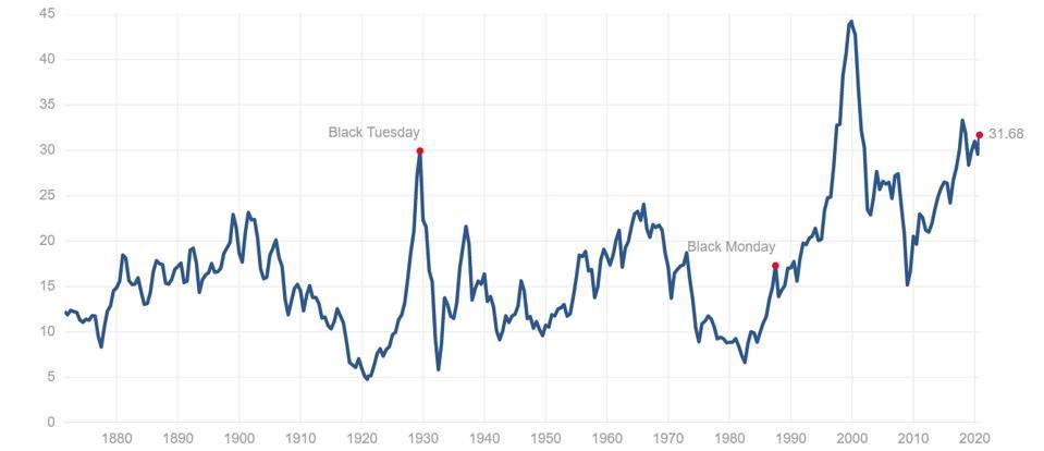 metrics stocks