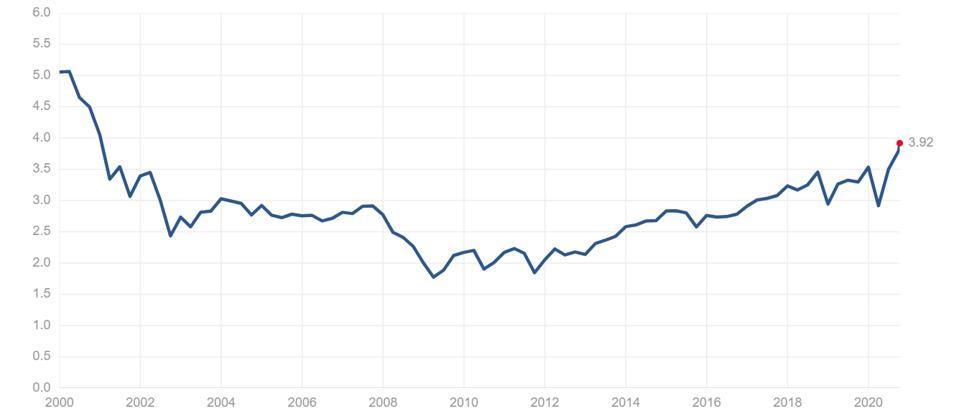 stocks investments