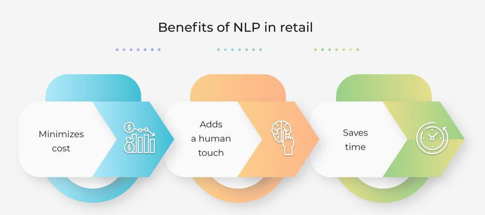 Creating customer friendly retail stores with NLP