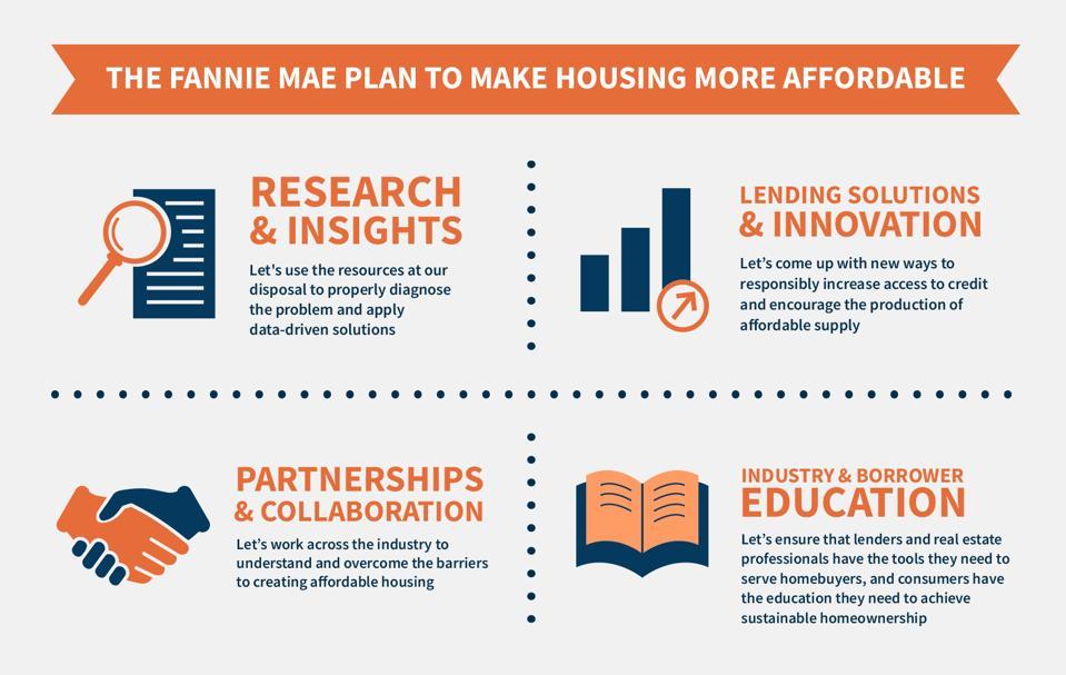 fannie mae affordable housing chart