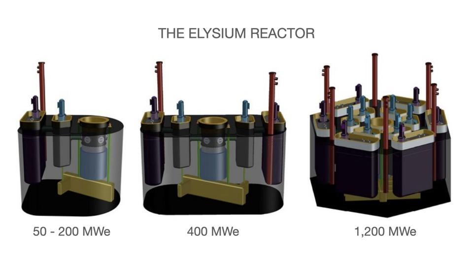 Company illustration of three molten chloride salt fast reactors with their corresponding power options: 50-200 MWe, 400 MWe and 1,200 MWe.
