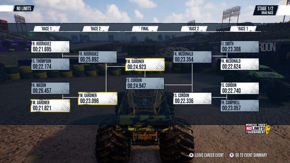Monster Truck Championship drag race table of results
