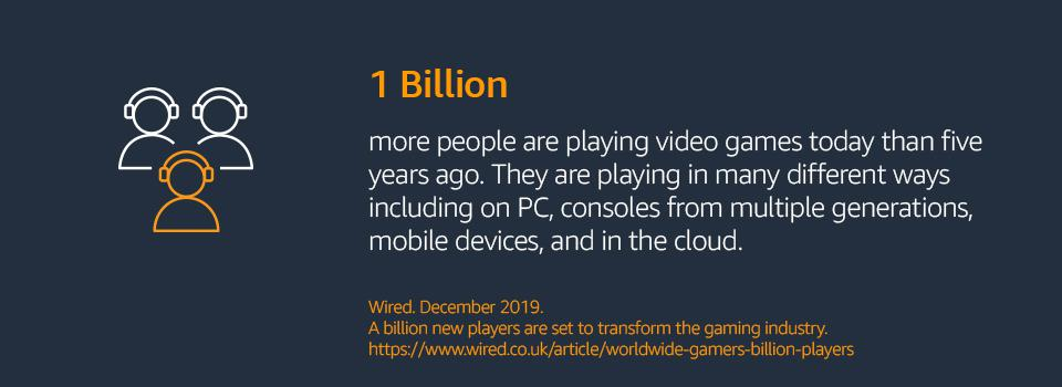 gaming stat - 1 billion more people are playing video games today than 5 years ago