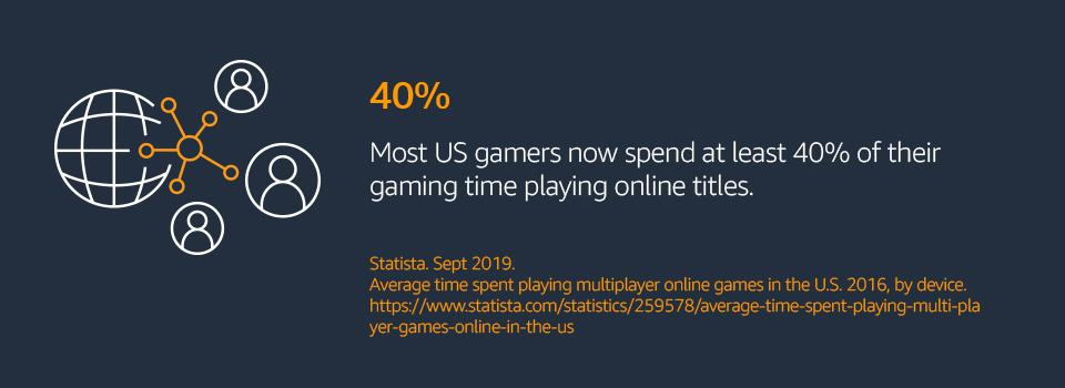 gaming stat