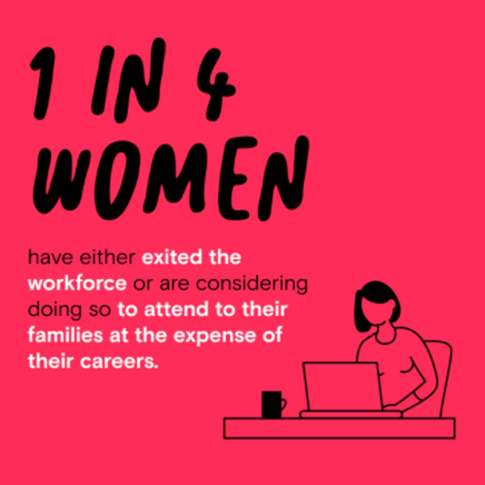 Stat about women from the Dear Future President Report