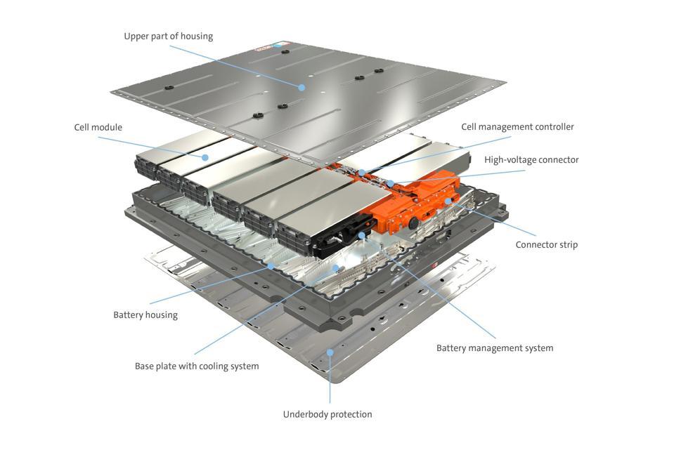 Volkswagen MEB battery pack