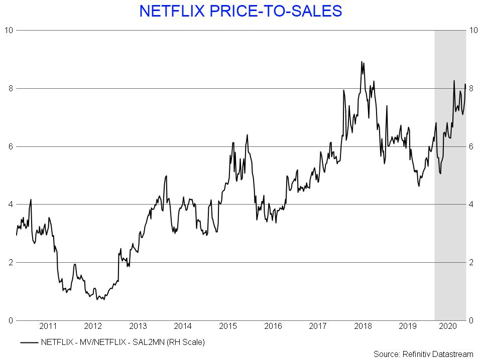 Netflix value for money