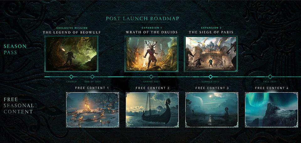 The timeline for Valhalla DLC, showing the 3 paid expansions and 4 free updates.