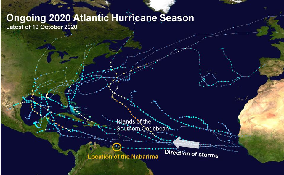 The 2020 hurricane season shows storms passing directly over the location of the Nabarima