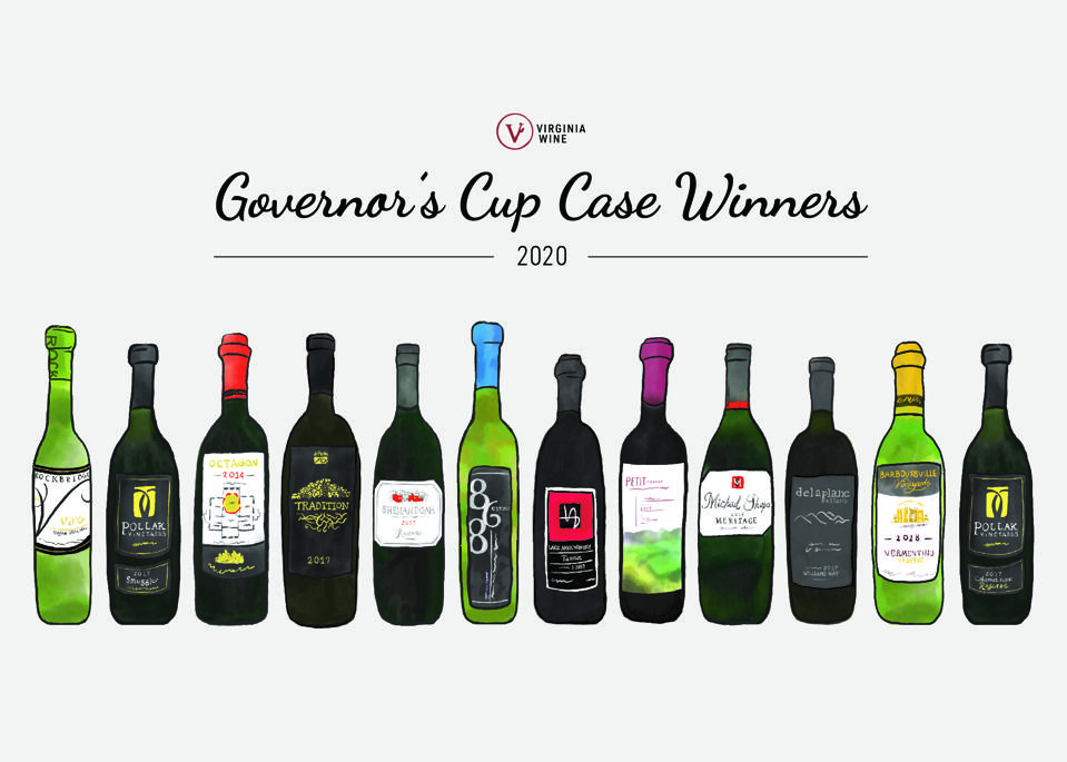 Governor's Cup 2020 Case Winners