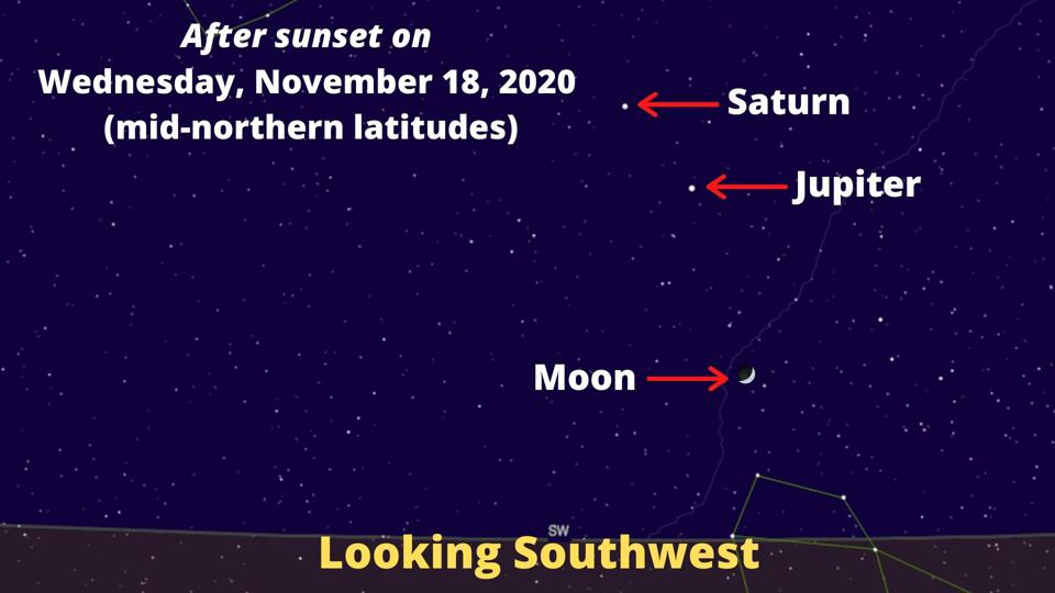 The Moon close to Jupiter and Saturn on Wednesday, November 18, 2020.