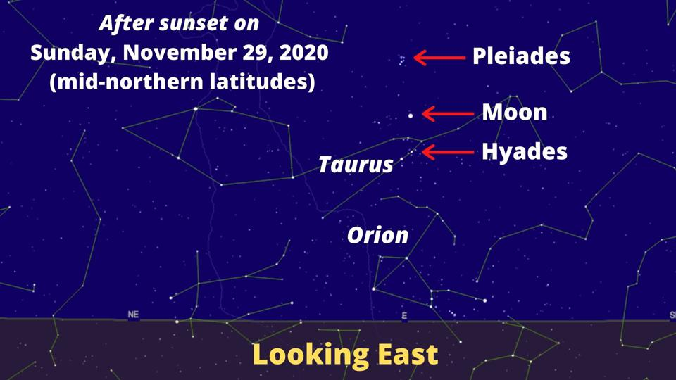 How to see an almost Full Moon split the Pleiades and the Hyades open clusters of stars in the constellation of Taurus.