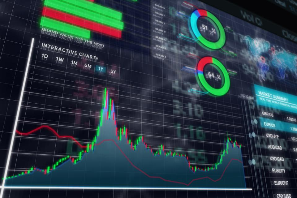 3d animation of Stock Market Information,Stock Market Bar Graph trading,Statistics, financial market data, analysis and reports,interactive brokers financial statements