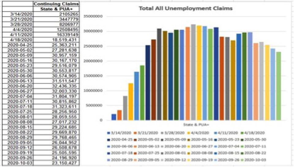 Most of the fall in CCs is due to the expiration of benefits, not re-employment