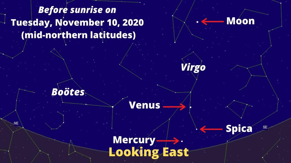 How and when to see Mercury this month.