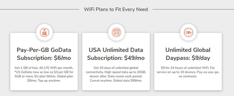Skyroam Wi-Fi Plans