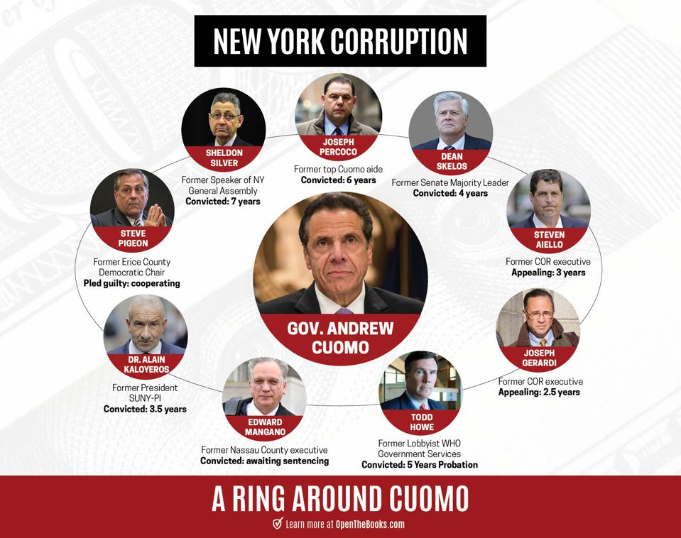 Andrew Cuomo's circle of influence has been shrinking lately.
