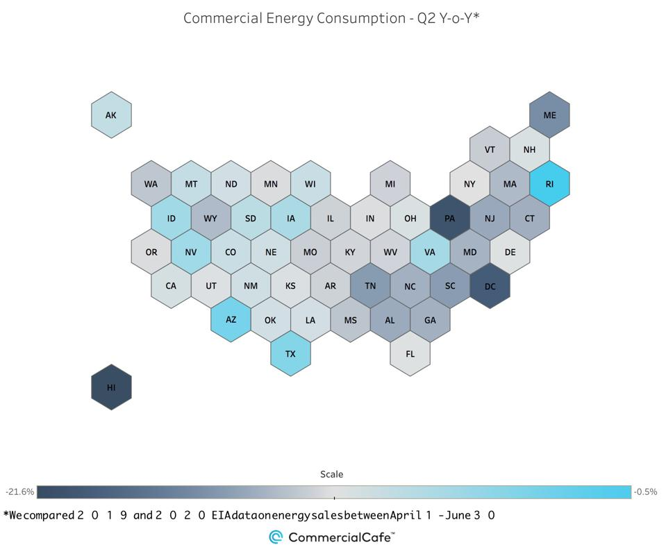 Commercial energy consumption by state