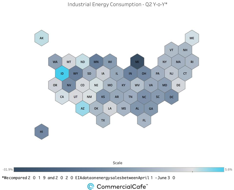 Industrial energy consumption by state